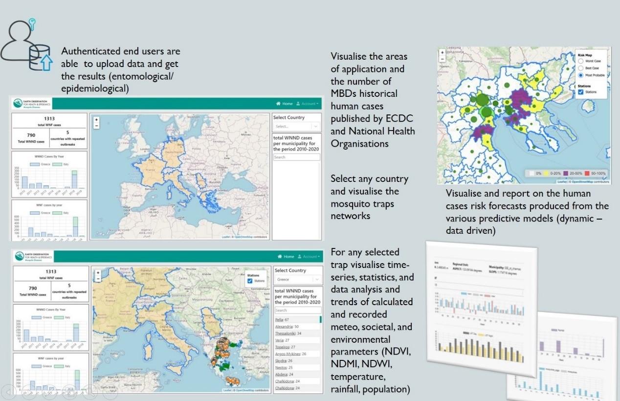 EYWA piattaforma GIS